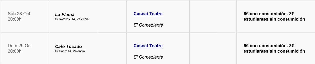 Circuito Café Teatro, Humor, Magia, Monólogo, Teatro